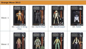 star wars black series visual guide